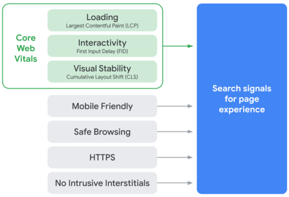 UX guidelines Google